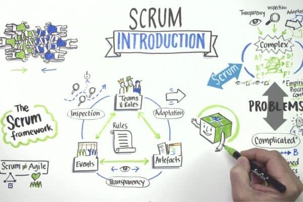 Quels sont les artefacts Scrum?